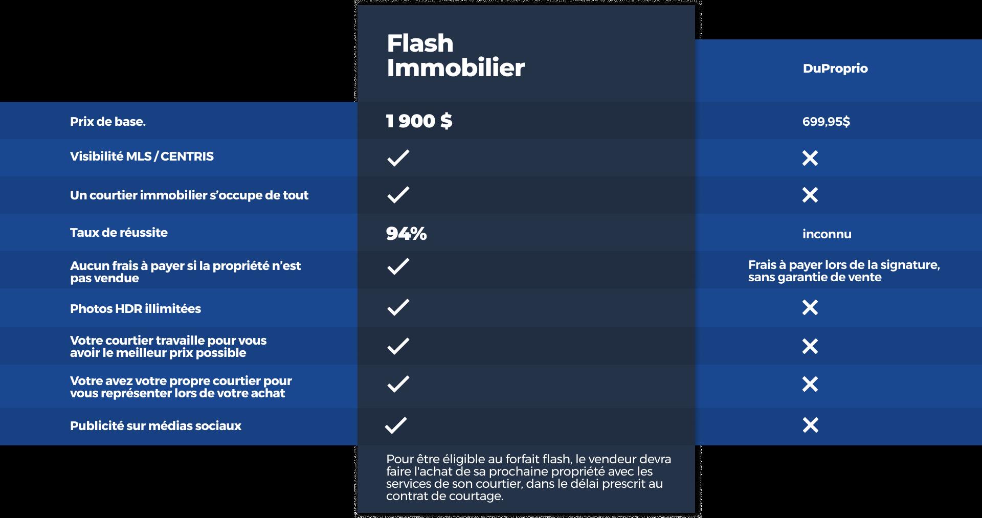 Forfait Flash